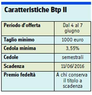 Opinioni btp italia