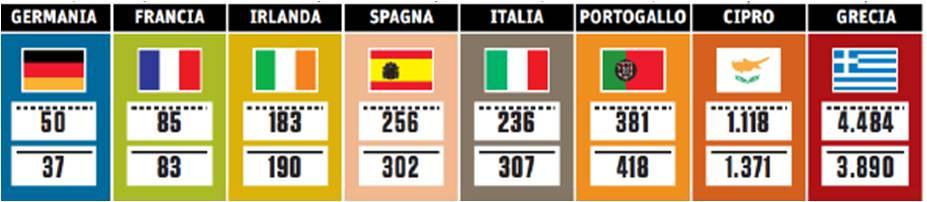 cds-italia-spagna