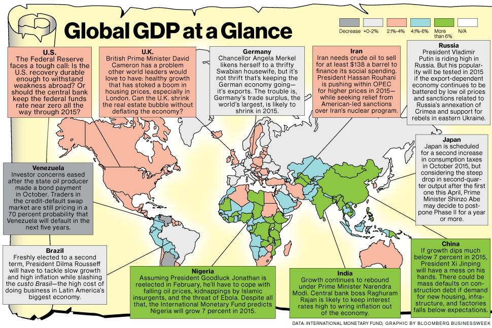crescita paesi emergenti